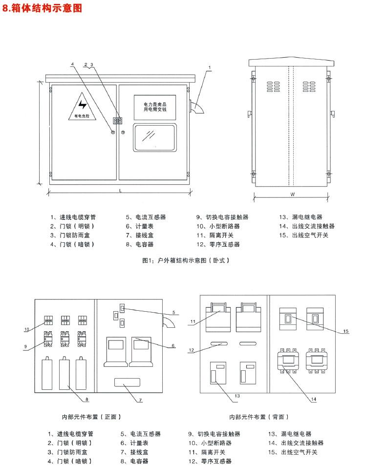 主页 产品展示 低压开关柜 jp柜(综合配电箱)        箱体结构分立式